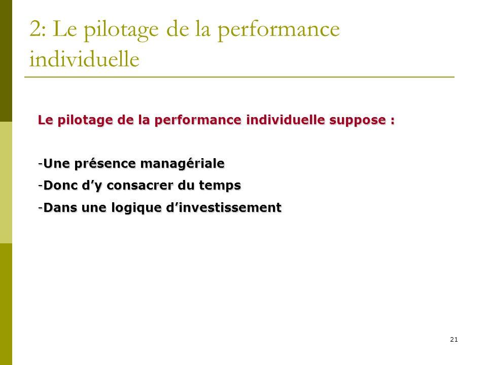 21 2: Le pilotage de la performance individuelle Le pilotage de la performance individuelle suppose : -Une présence managériale -Donc dy consacrer du