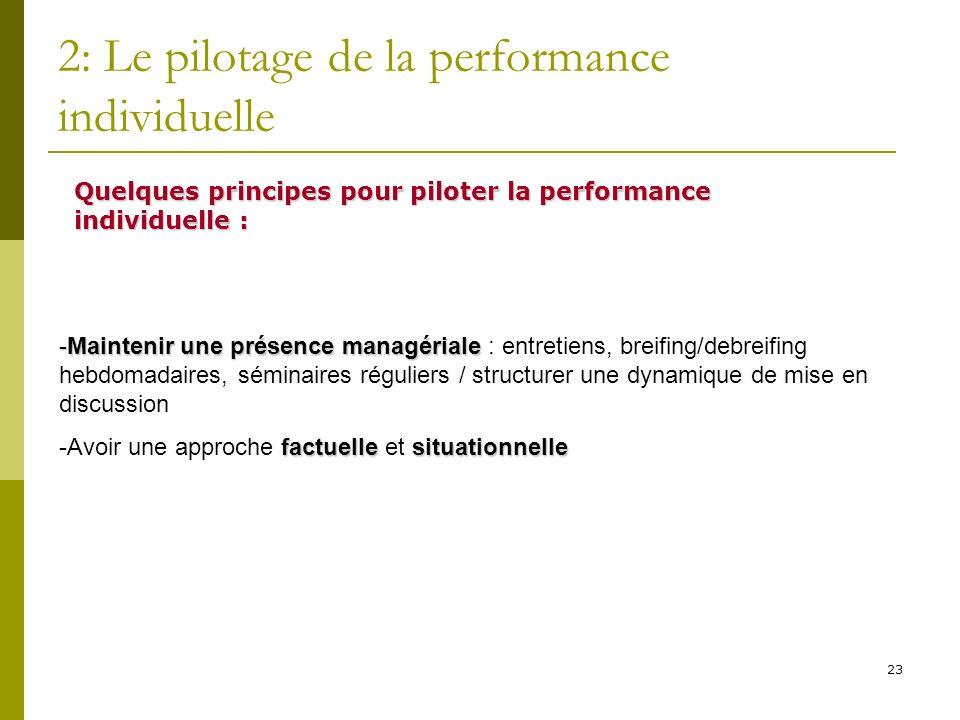 23 2: Le pilotage de la performance individuelle Quelques principes pour piloter la performance individuelle : -Maintenir une présence managériale -Ma