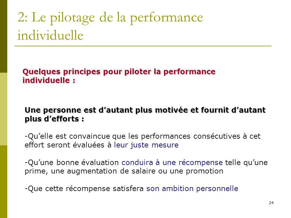 24 2: Le pilotage de la performance individuelle Quelques principes pour piloter la performance individuelle : Une personne est dautant plus motivée e