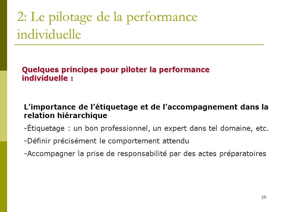 25 2: Le pilotage de la performance individuelle Quelques principes pour piloter la performance individuelle : Limportance de létiquetage et de laccom