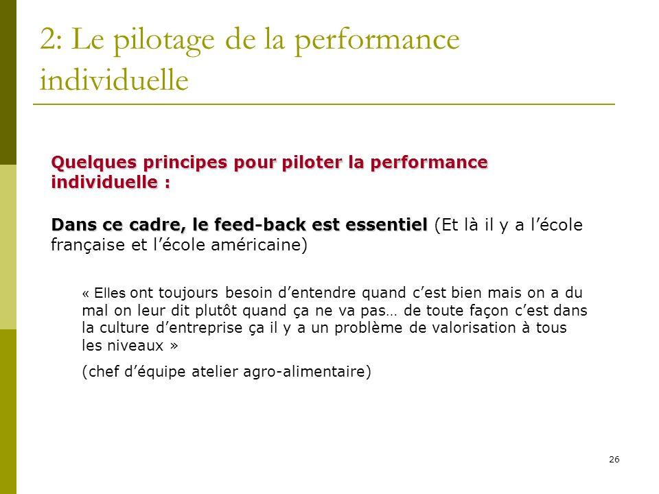 26 2: Le pilotage de la performance individuelle Quelques principes pour piloter la performance individuelle : Dans ce cadre, le feed-back est essenti