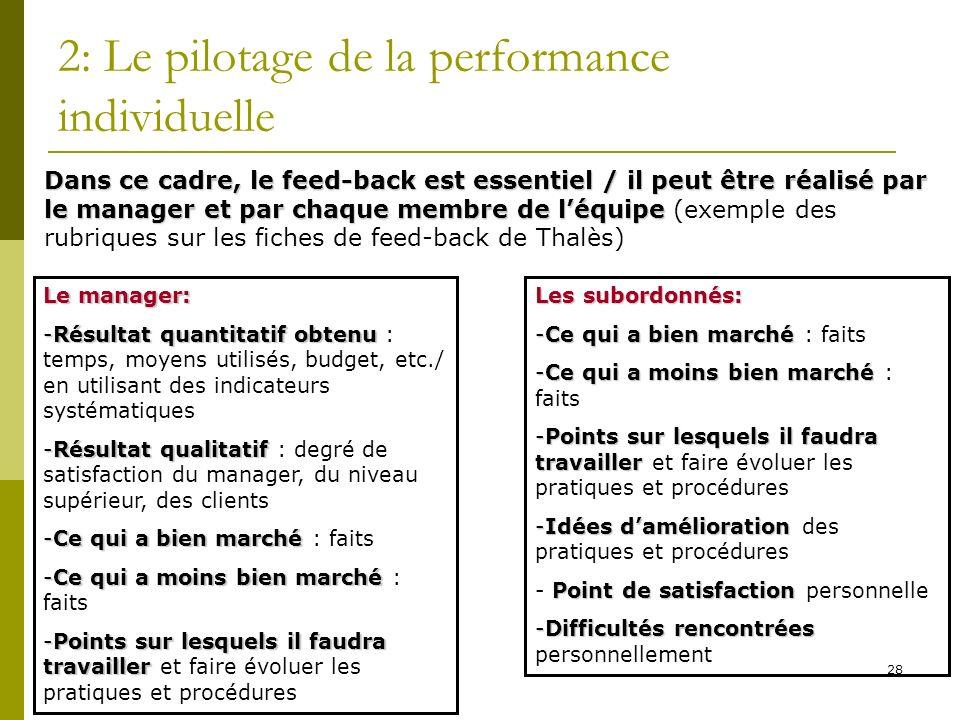 28 2: Le pilotage de la performance individuelle Dans ce cadre, le feed-back est essentiel / il peut être réalisé par le manager et par chaque membre