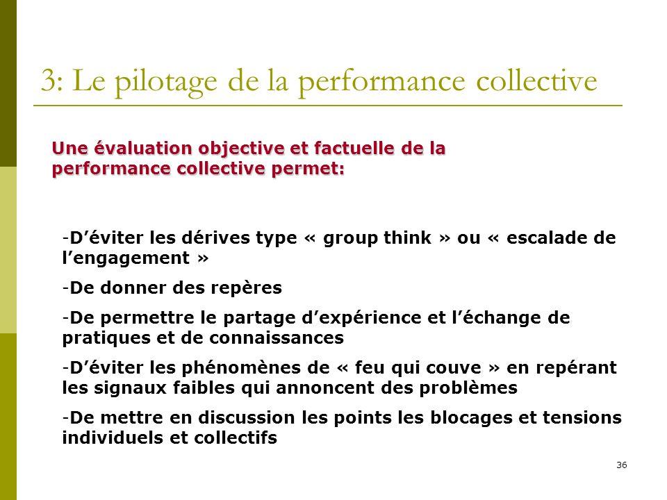 36 3: Le pilotage de la performance collective Une évaluation objective et factuelle de la performance collective permet: -Déviter les dérives type «