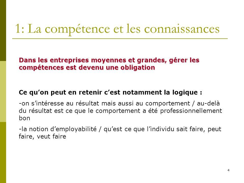 4 1: La compétence et les connaissances Dans les entreprises moyennes et grandes, gérer les compétences est devenu une obligation Ce quon peut en rete