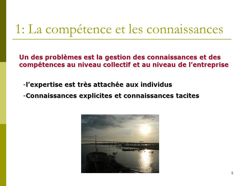 5 1: La compétence et les connaissances Un des problèmes est la gestion des connaissances et des compétences au niveau collectif et au niveau de lentr