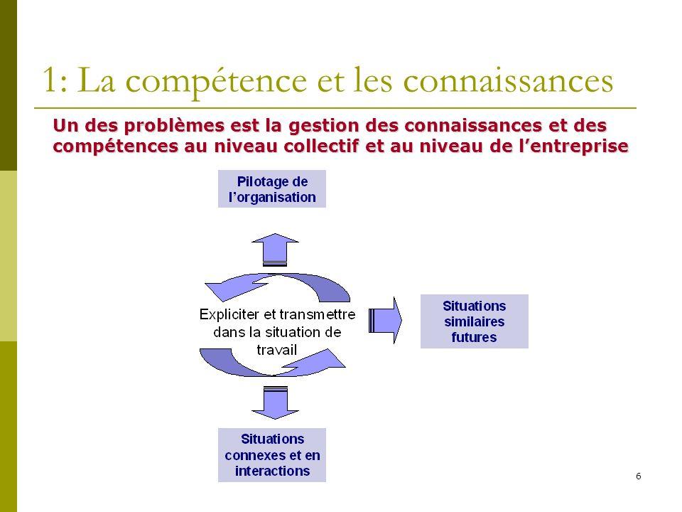 6 1: La compétence et les connaissances Un des problèmes est la gestion des connaissances et des compétences au niveau collectif et au niveau de lentr