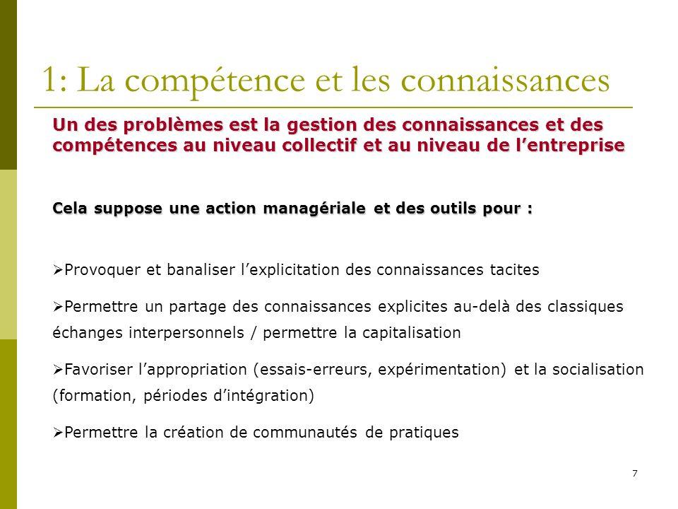 7 1: La compétence et les connaissances Un des problèmes est la gestion des connaissances et des compétences au niveau collectif et au niveau de lentr