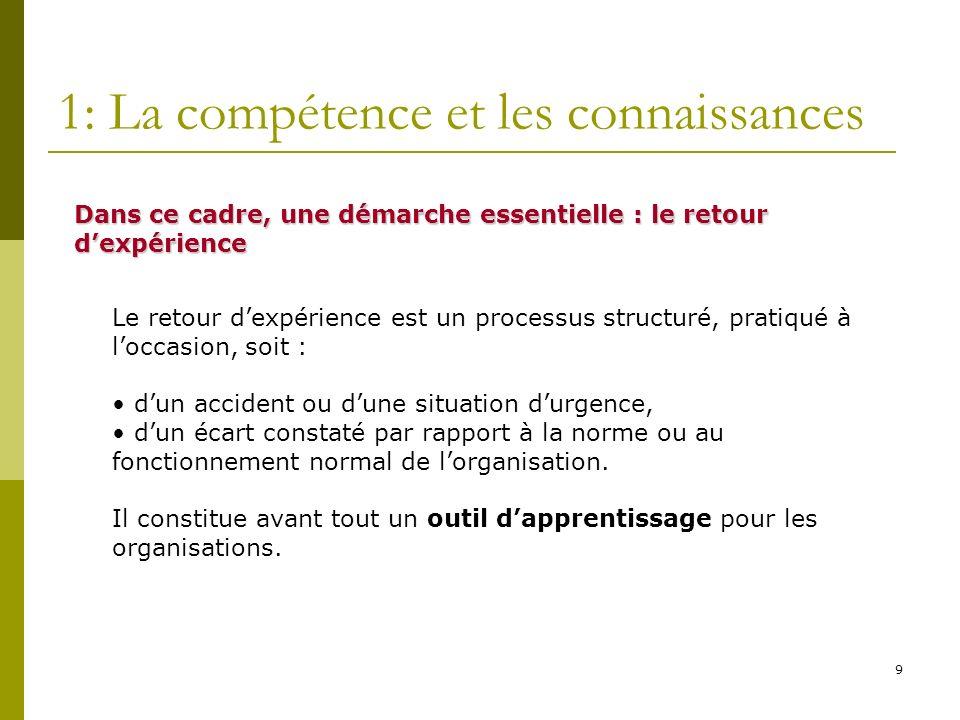 9 1: La compétence et les connaissances Dans ce cadre, une démarche essentielle : le retour dexpérience Le retour dexpérience est un processus structu