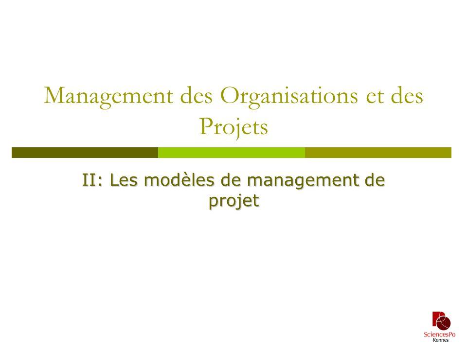 12 II.2: le modèle de lingénierie concourante Les principes de lIC: -Une coordination de lactivité en plateau -avec les acteurs internes et externes -Pour favoriser léchange -Renforcer le sentiment dappartenance Management des Organisations et des Projets /II: les modèles de management de projet