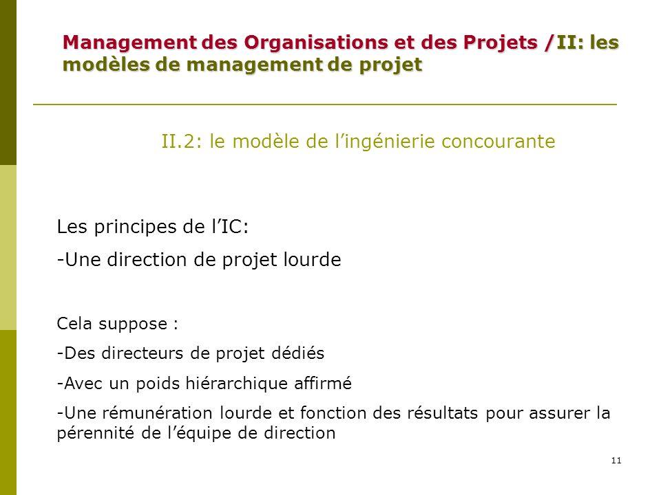11 II.2: le modèle de lingénierie concourante Les principes de lIC: -Une direction de projet lourde Cela suppose : -Des directeurs de projet dédiés -A