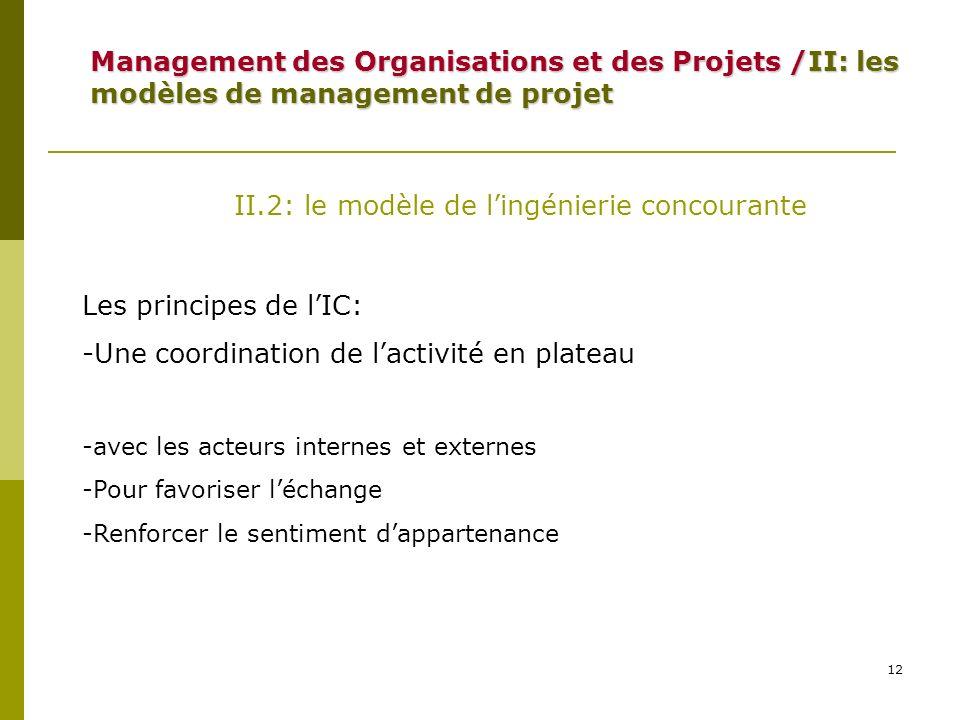 12 II.2: le modèle de lingénierie concourante Les principes de lIC: -Une coordination de lactivité en plateau -avec les acteurs internes et externes -