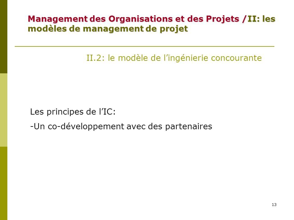 13 II.2: le modèle de lingénierie concourante Les principes de lIC: -Un co-développement avec des partenaires Management des Organisations et des Proj