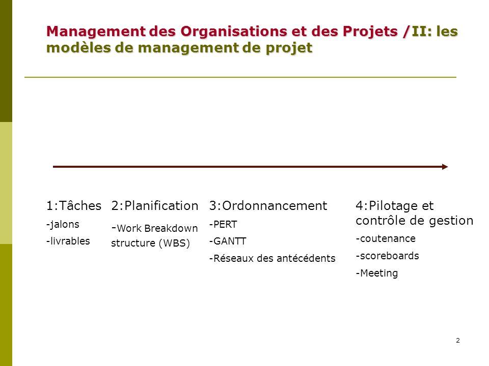 3 Modèle du Project Management Institute Vs Modèle de lingénierie concourante Management des Organisations et des Projets /II: les modèles de management de projet Organisation a priori et programmation Vs Organisation du pilotage et du chemin faisant
