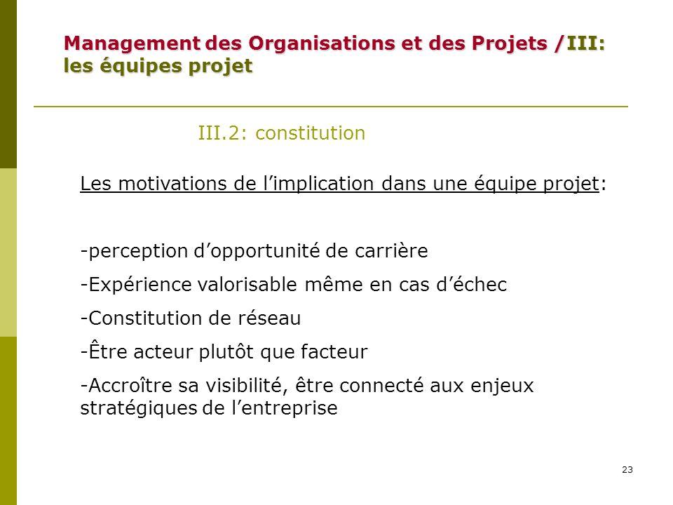 23 III.2: constitution Les motivations de limplication dans une équipe projet: -perception dopportunité de carrière -Expérience valorisable même en ca