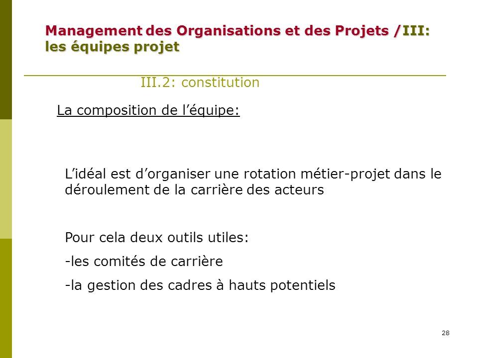 28 III.2: constitution La composition de léquipe: Lidéal est dorganiser une rotation métier-projet dans le déroulement de la carrière des acteurs Pour