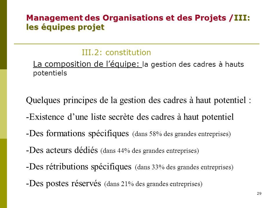 29 III.2: constitution La composition de léquipe: la gestion des cadres à hauts potentiels Quelques principes de la gestion des cadres à haut potentie
