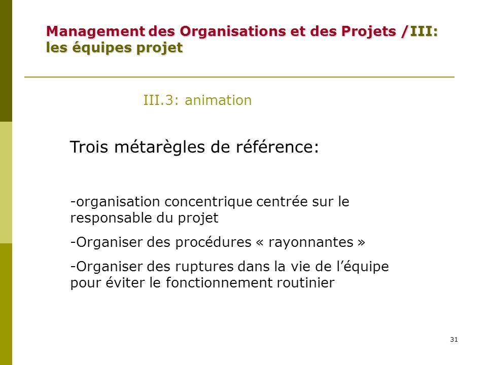 31 III.3: animation Trois métarègles de référence: -organisation concentrique centrée sur le responsable du projet -Organiser des procédures « rayonna
