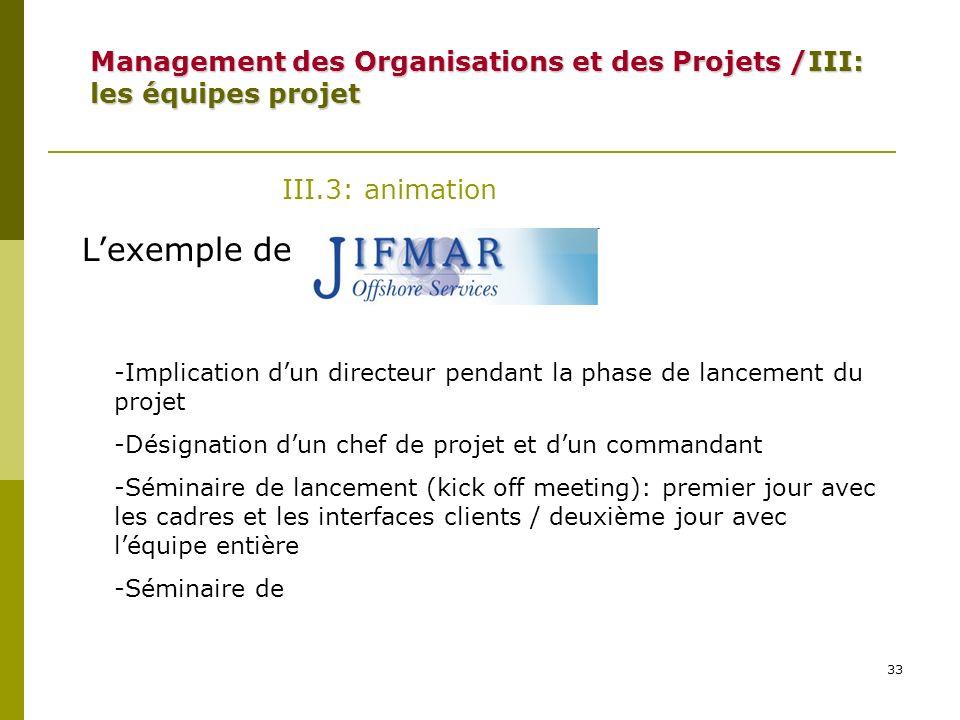 33 III.3: animation Lexemple de -Implication dun directeur pendant la phase de lancement du projet -Désignation dun chef de projet et dun commandant -