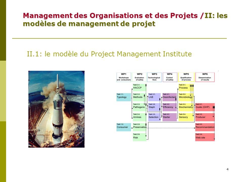 4 II.1: le modèle du Project Management Institute Management des Organisations et des Projets /II: les modèles de management de projet