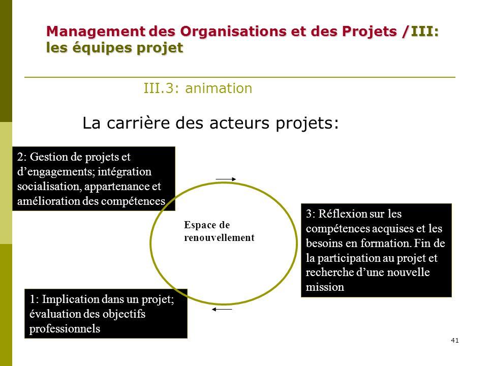 41 III.3: animation La carrière des acteurs projets: 1: Implication dans un projet; évaluation des objectifs professionnels 2: Gestion de projets et d