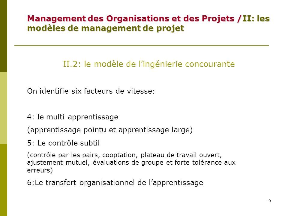 20 III.1: Définition Structure projet fonctionnelle - matricielle Coordinateur de projet Liaison non hiérarchique Direction métier Acteurs métiers sur le projet Chef de projet métier Management des Organisations et des Projets /III: les équipes projet