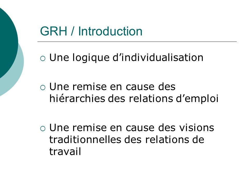 GRH / Introduction Une logique dindividualisation Une remise en cause des hiérarchies des relations demploi Une remise en cause des visions traditionn