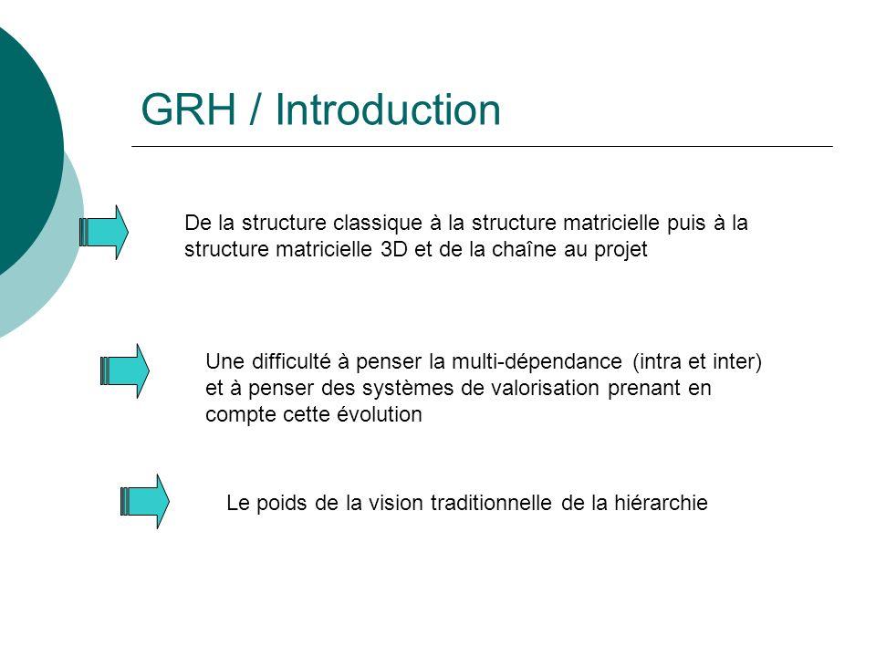 GRH / Introduction De la structure classique à la structure matricielle puis à la structure matricielle 3D et de la chaîne au projet Une difficulté à penser la multi-dépendance (intra et inter) et à penser des systèmes de valorisation prenant en compte cette évolution Le poids de la vision traditionnelle de la hiérarchie
