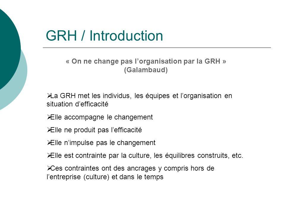 GRH / Introduction « On ne change pas lorganisation par la GRH » (Galambaud) La GRH met les individus, les équipes et lorganisation en situation deffi