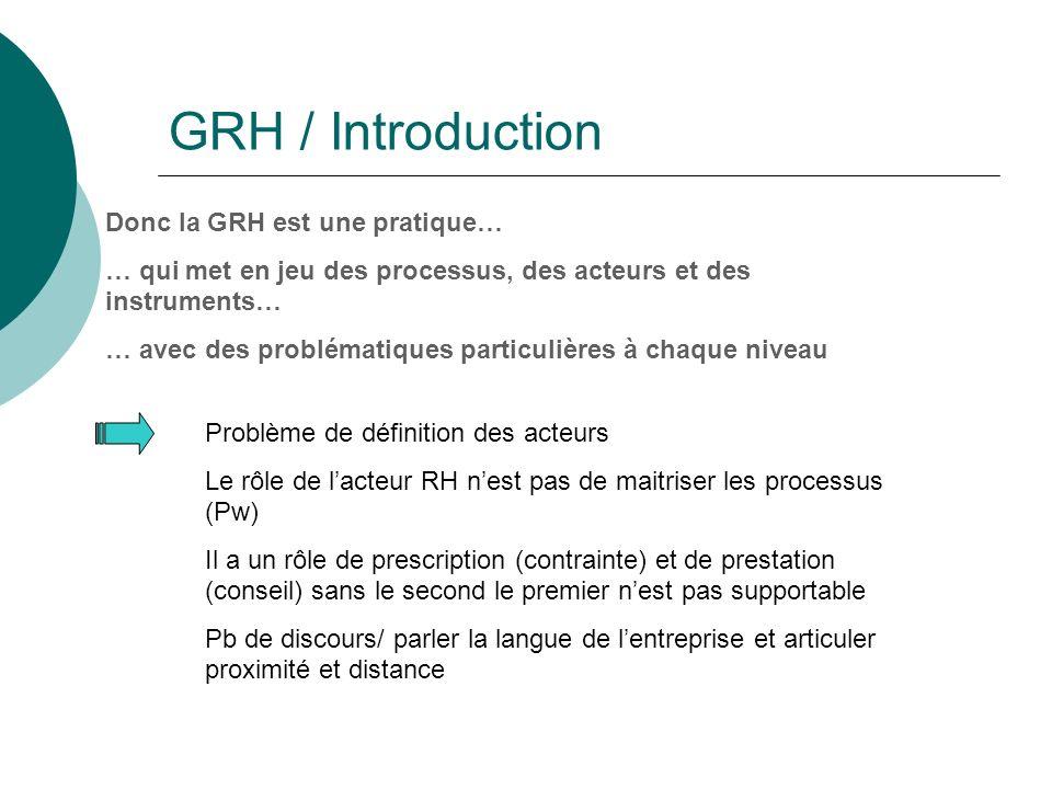 GRH / Introduction Donc la GRH est une pratique… … qui met en jeu des processus, des acteurs et des instruments… … avec des problématiques particulières à chaque niveau Problème de définition du rôle des outils Les magiciels Outils de décision vs outils daide à la décision Des prothèses pour manager défaillant