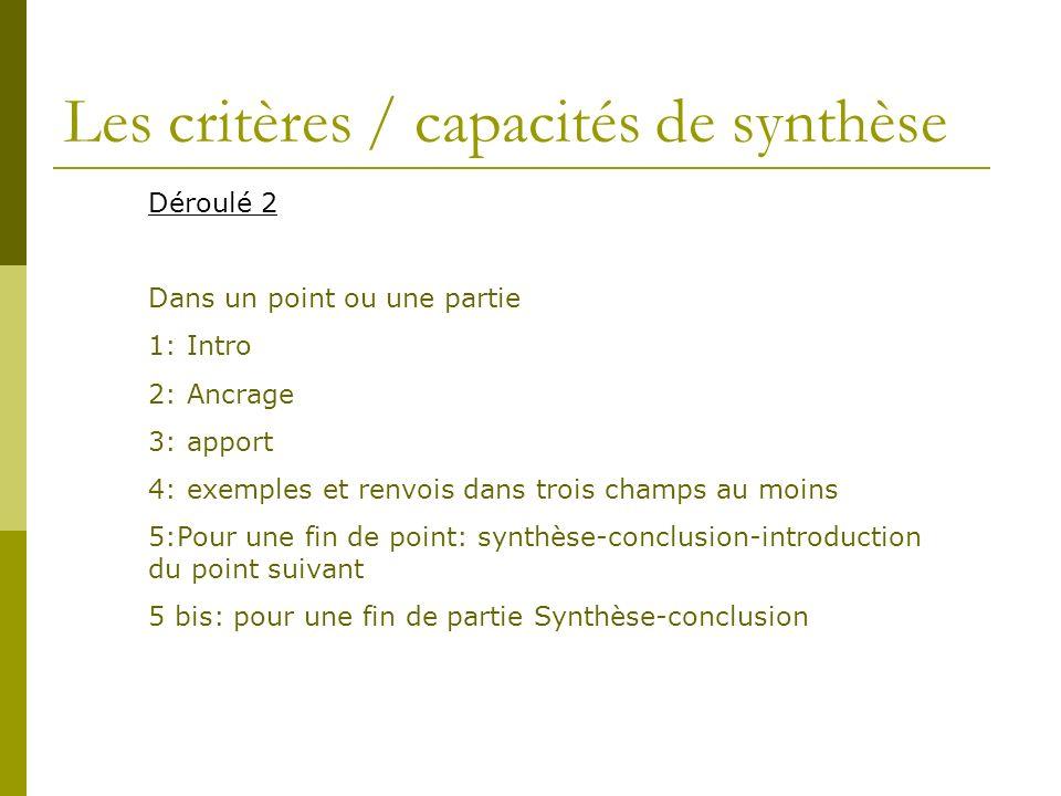 Les critères / capacités de synthèse Déroulé 2 Dans un point ou une partie 1: Intro 2: Ancrage 3: apport 4: exemples et renvois dans trois champs au m