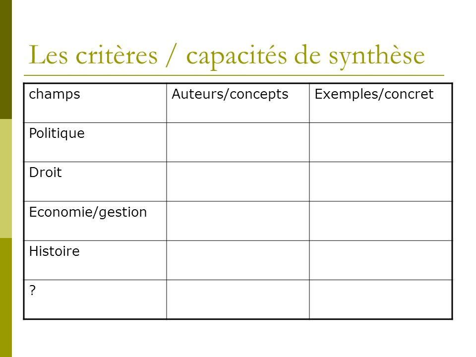 Les critères / capacités de synthèse champsAuteurs/conceptsExemples/concret Politique Droit Economie/gestion Histoire ?
