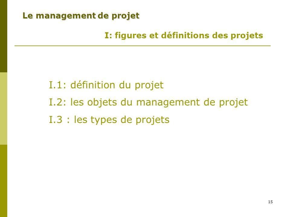 15 Le management de projet I: figures et définitions des projets I.1: définition du projet I.2: les objets du management de projet I.3 : les types de projets