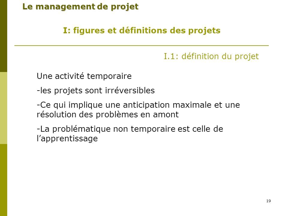 19 Le management de projet I: figures et définitions des projets I.1: définition du projet Une activité temporaire -les projets sont irréversibles -Ce qui implique une anticipation maximale et une résolution des problèmes en amont -La problématique non temporaire est celle de lapprentissage