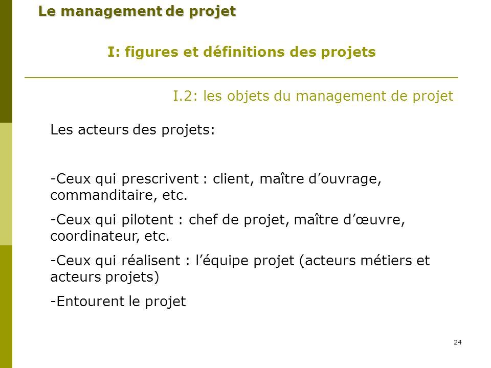 24 Le management de projet I: figures et définitions des projets I.2: les objets du management de projet Les acteurs des projets: -Ceux qui prescrivent : client, maître douvrage, commanditaire, etc.