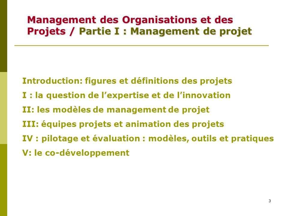 14 Préambule (3) : La logique de linnovation Le modèle alternatif de la gestion de projets -Approche situationniste et niveau méta -Stabilité des processus dinvention des processus daction -Instabilité des rôles des acteurs -Logique dappropriation des lieux et des objets