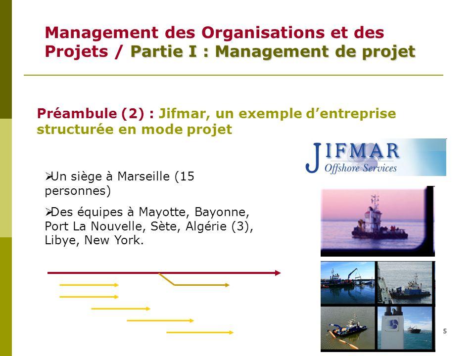 16 Le management de projet I: figures et définitions des projets I.1: définition du projet (daprès C.Midler) Une activité visant à atteindre un but global -une obligation de résultat -Une définition des ressources, acteurs et méthodes à partir du résultat (ce qui renverse la perspective)