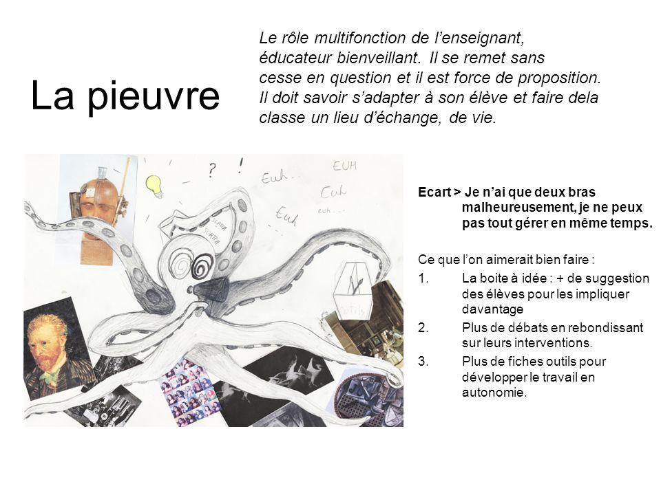 La pieuvre Ecart > Je nai que deux bras malheureusement, je ne peux pas tout gérer en même temps.