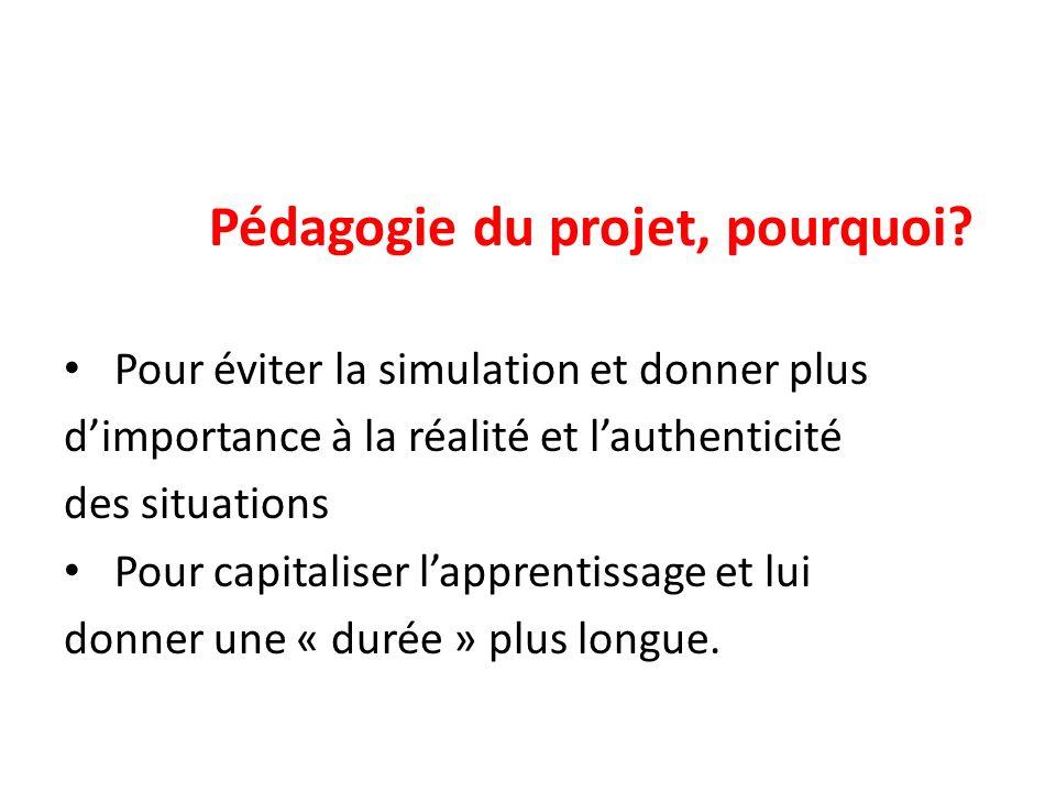 Pédagogie du projet, pourquoi? Pour éviter la simulation et donner plus dimportance à la réalité et lauthenticité des situations Pour capitaliser lapp