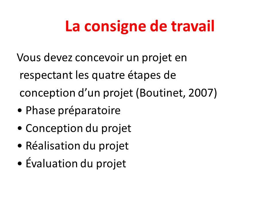 La consigne de travail Vous devez concevoir un projet en respectant les quatre étapes de conception dun projet (Boutinet, 2007) Phase préparatoire Con