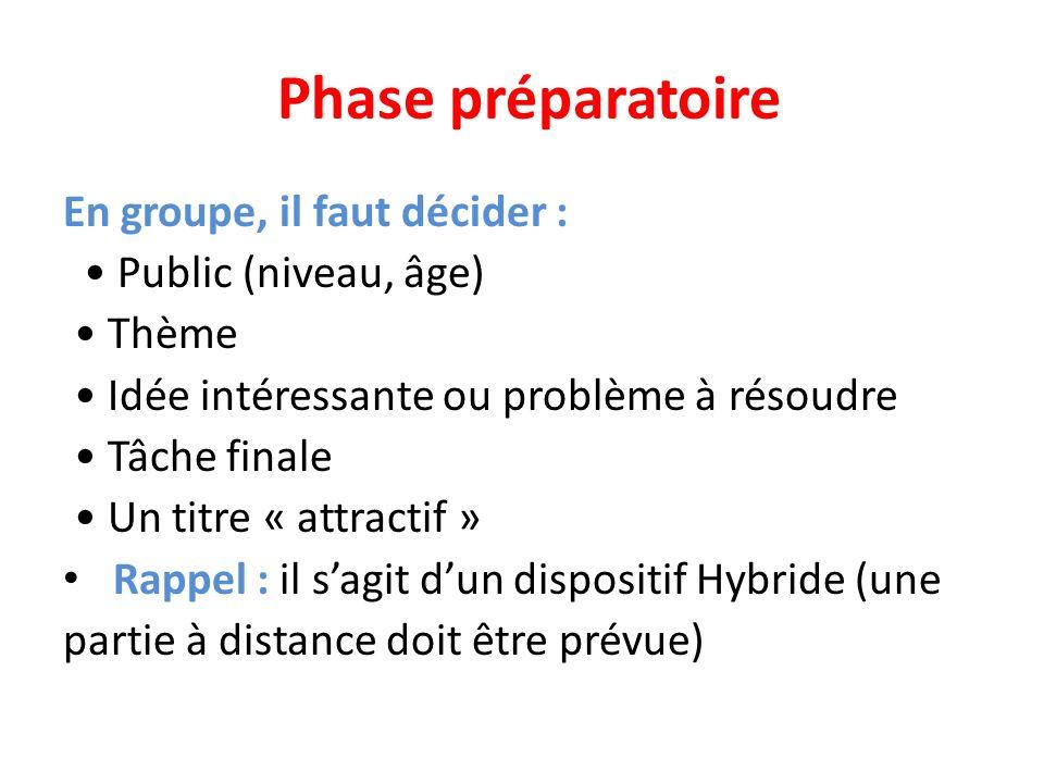 Phase préparatoire En groupe, il faut décider : Public (niveau, âge) Thème Idée intéressante ou problème à résoudre Tâche finale Un titre « attractif