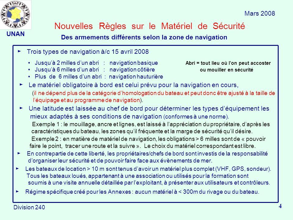 Nouvelles Règles sur le Matériel de Sécurité Trois types de navigation à/c 15 avril 2008 Jusquà 2 milles dun abri : navigation basique Abri = tout lie