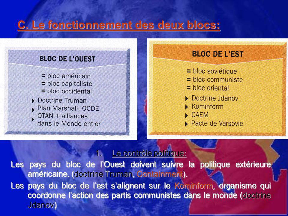 C. Le fonctionnement des deux blocs: 1.Le contrôle politique: Les pays du bloc de lOuest doivent suivre la politique extérieure américaine. (doctrine