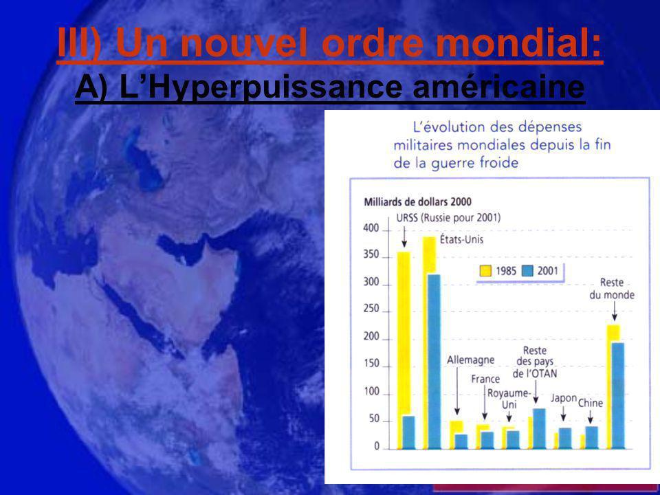 III) Un nouvel ordre mondial: A) LHyperpuissance américaine