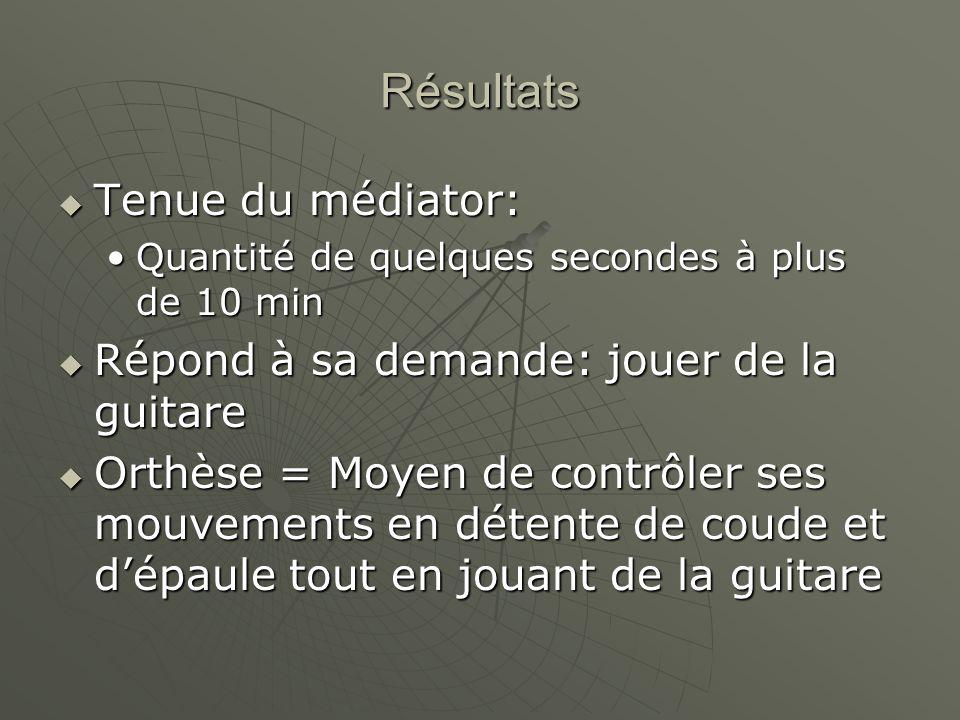 Résultats Tenue du médiator: Tenue du médiator: Quantité de quelques secondes à plus de 10 minQuantité de quelques secondes à plus de 10 min Répond à