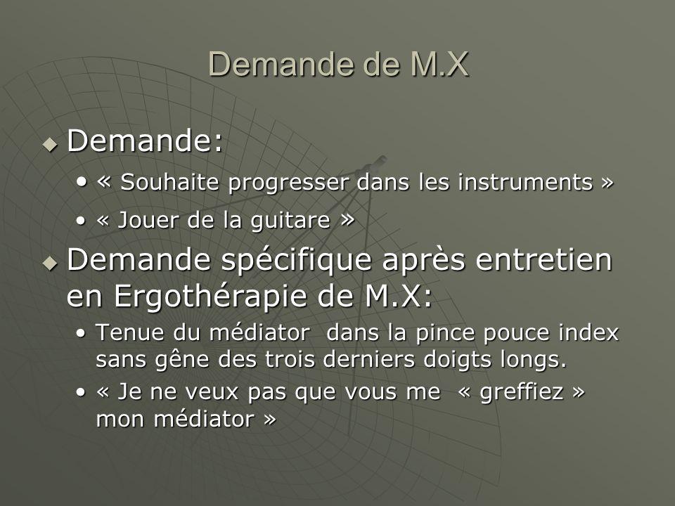 Demande de M.X Demande: Demande: « Souhaite progresser dans les instruments »« Souhaite progresser dans les instruments » « Jouer de la guitare »« Jou