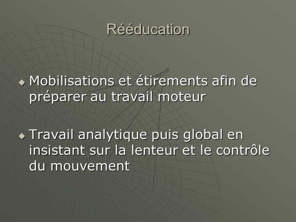 Rééducation Mobilisations et étirements afin de préparer au travail moteur Mobilisations et étirements afin de préparer au travail moteur Travail anal