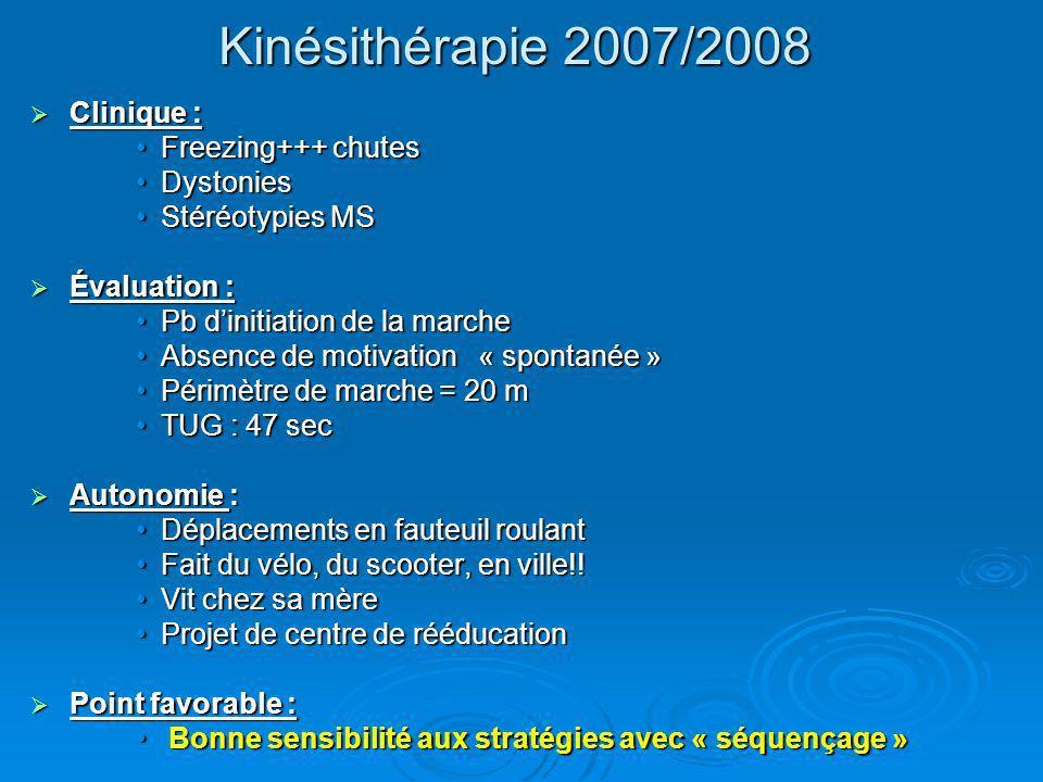 Kinésithérapie 2007/2008 Clinique : Clinique : Freezing+++ chutesFreezing+++ chutes DystoniesDystonies Stéréotypies MSStéréotypies MS Évaluation : Éva