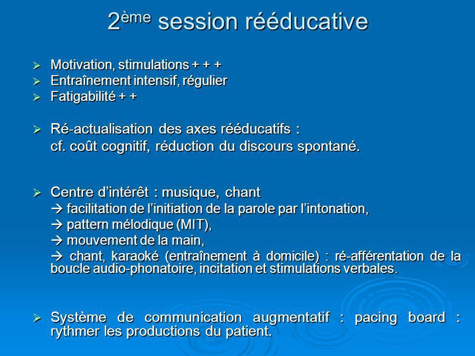 2 ème session rééducative Motivation, stimulations + + + Motivation, stimulations + + + Entraînement intensif, régulier Entraînement intensif, régulie