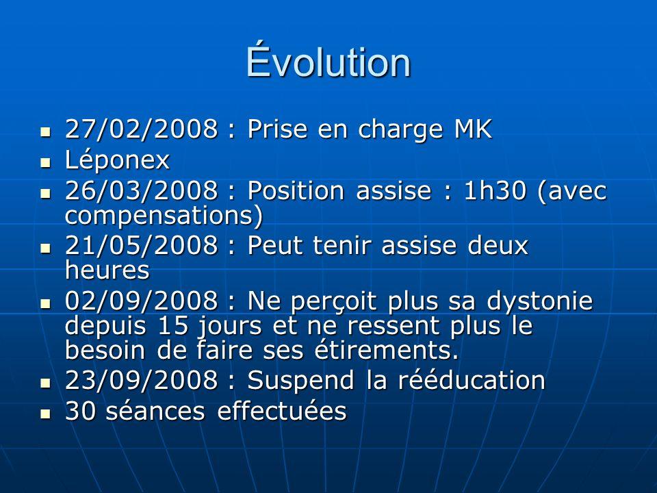 Évolution 27/02/2008 : Prise en charge MK 27/02/2008 : Prise en charge MK Léponex Léponex 26/03/2008 : Position assise : 1h30 (avec compensations) 26/