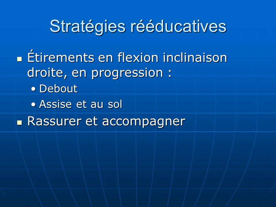 Stratégies rééducatives Étirements en flexion inclinaison droite, en progression : Étirements en flexion inclinaison droite, en progression : DeboutDe